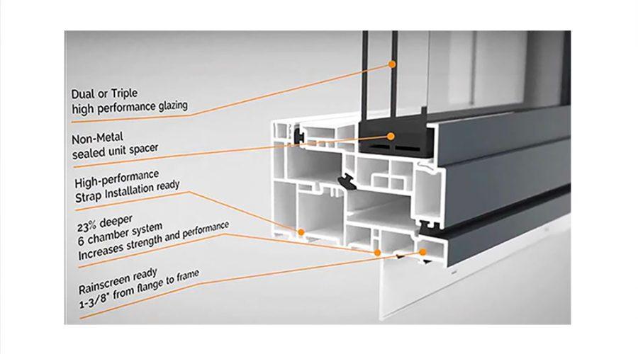 Promoting Window Efficiency | Westeck Windows and Doors